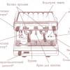 Общий вид эспрессо-машины