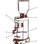 Помол: устройство кофемолки