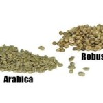 Из чего делаются сорта кофе?