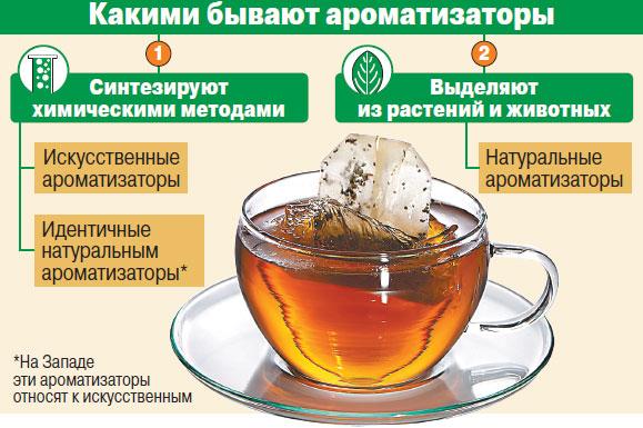 Автор Яна Лайкова