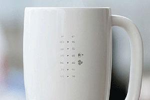 Кружка-термометр